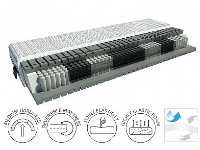 Matrace LUXURIUS Solar 140, ForSleep